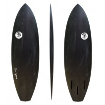 Riverboards