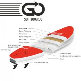 GO Softboard School Surfboard 10.0 wide body