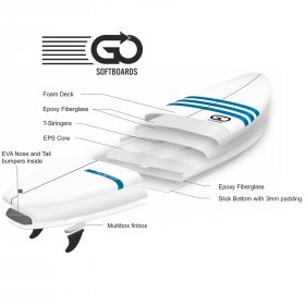 GO Softboard 9.0 Soft Top Surfboard Longboard Grün